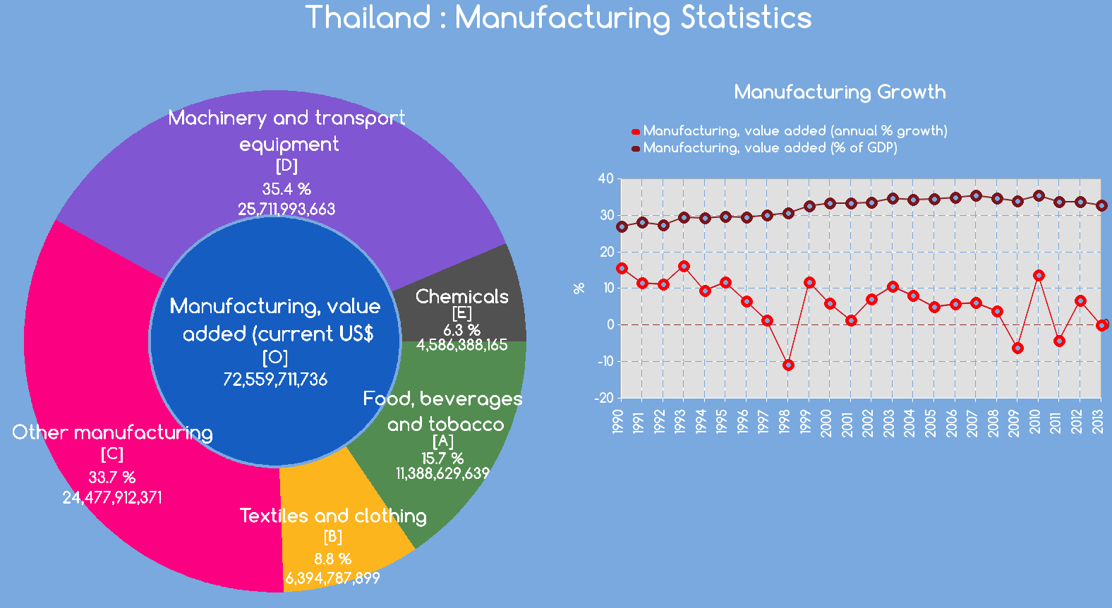 situation-economique-thailande